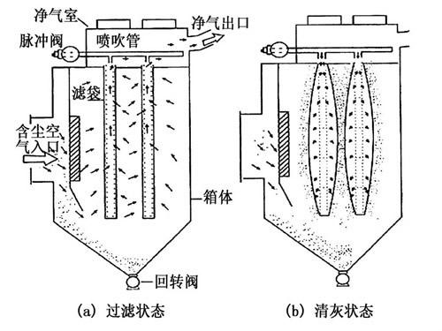 泊头市华康环保<b>30吨锅炉竞博官网JBO55</b>的工作原理