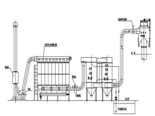 锅炉温度控制电路图