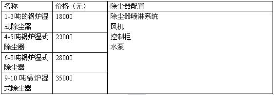 湿式锅炉竞博官网JBO55的价格表